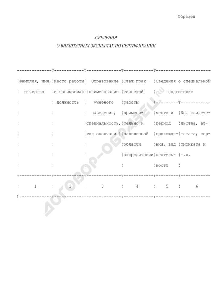 Сведения о внештатных экспертах по сертификации (к заявке на аккредитацию органа по сертификации в системе сертификации работ по охране труда в организациях). Страница 1