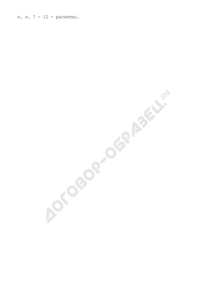 Сведения о водопользовании по субъектам Российской Федерации, бассейнам поверхностных водных объектов, внутренним морским водам и территориальному морю Российской Федерации. Страница 3