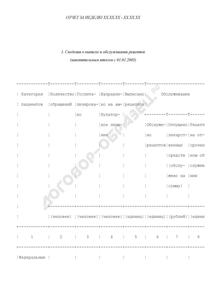 Сведения о выписке и обслуживании рецептов (для граждан имеющих право на государственную социальную помощь). Страница 1