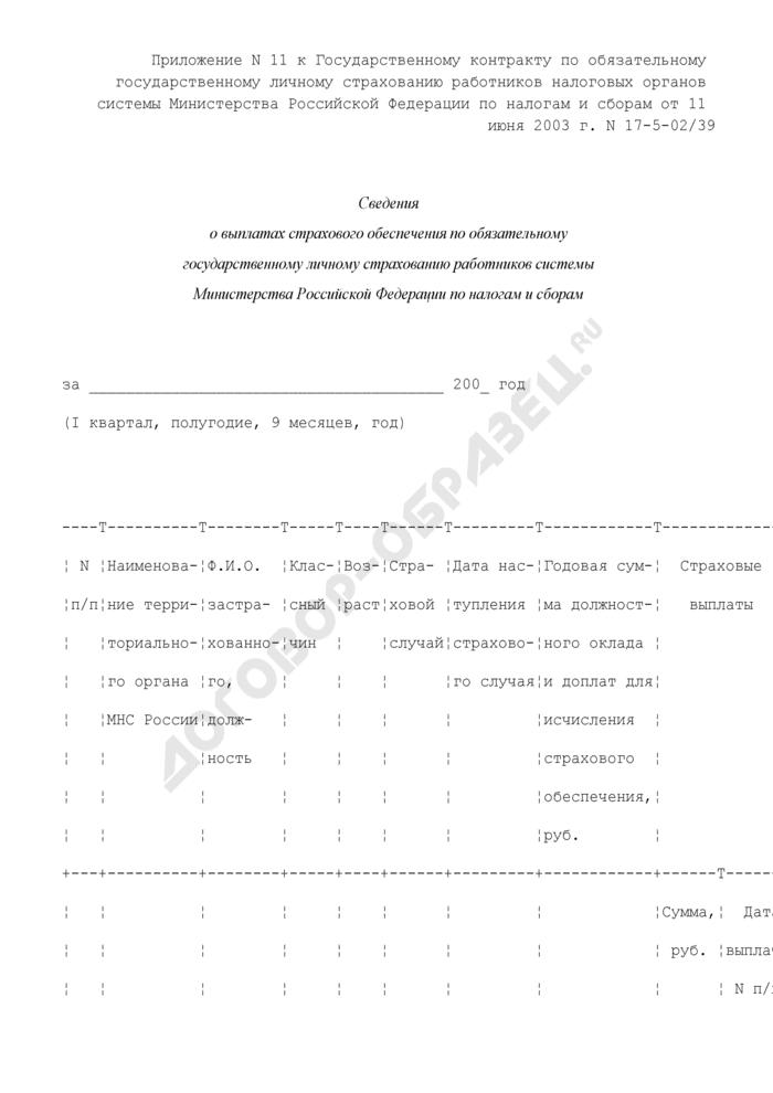 Сведения о выплатах страхового обеспечения по обязательному государственному личному страхованию работников системы Министерства Российской Федерации по налогам и сборам. Страница 1