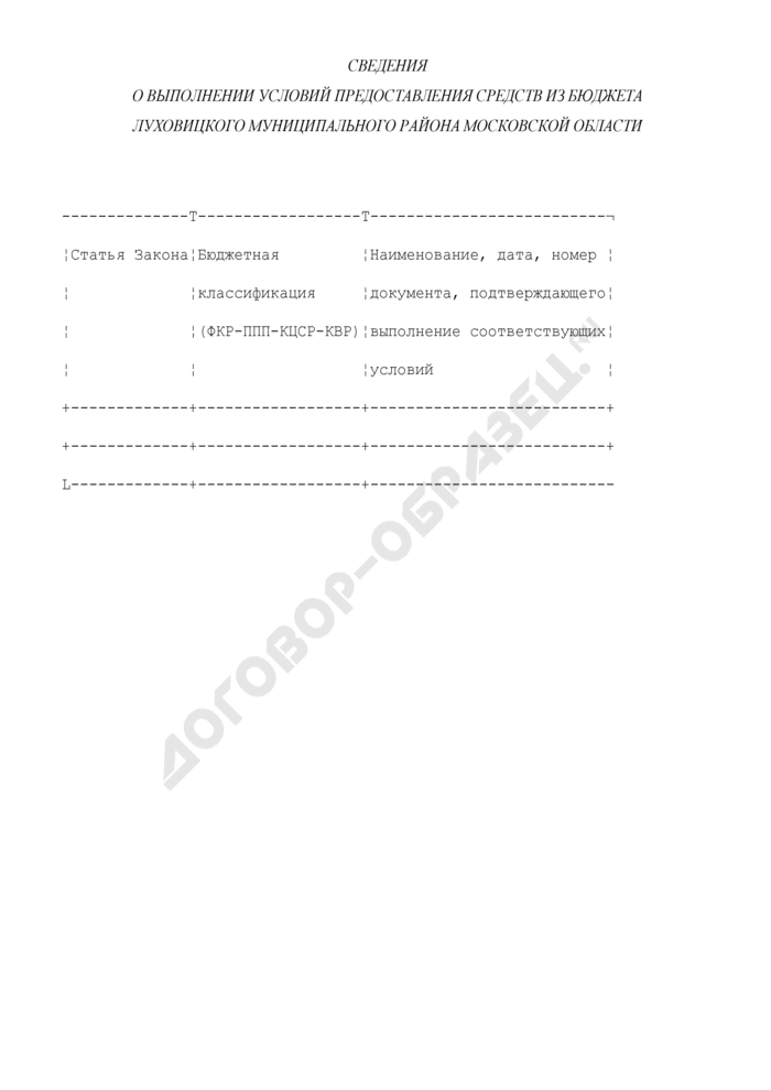 Сведения о выполнении условий предоставления средств из бюджета Луховицкого муниципального района Московской области. Страница 1
