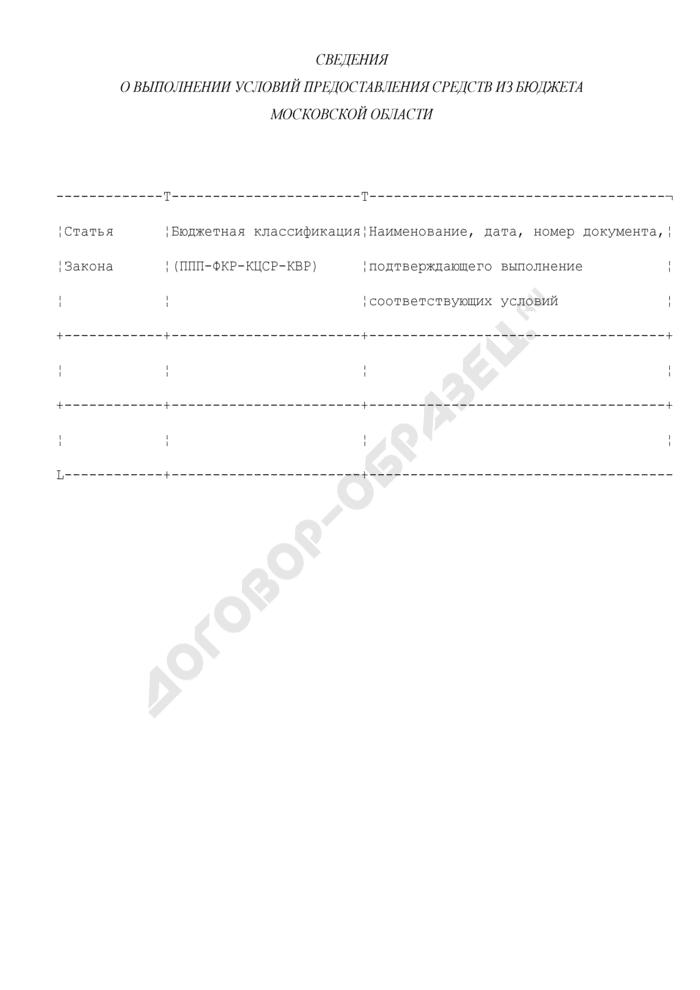 Сведения о выполнении условий предоставления средств из бюджета Московской области. Страница 1