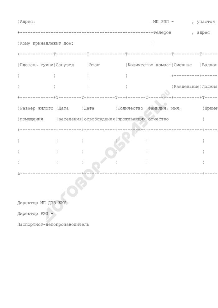 Сведения о высвобождаемых квартирах с указанием потребительских свойств дома на территории Химкинского района Московской области. Страница 1