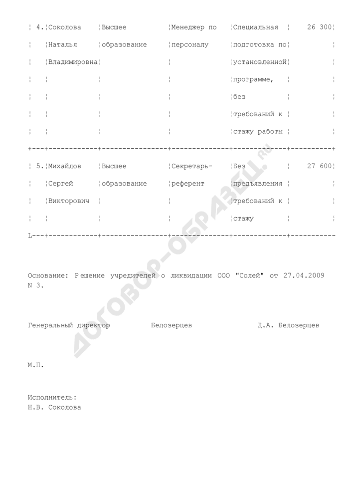 Сведения о высвобождаемых работниках в связи c ликвидацией организации (пример). Страница 2