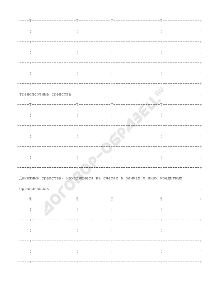 Сведения о выявленных фактах недостоверности данных и сведений, представленных кандидатами о себе, о доходах и об имуществе. Страница 2