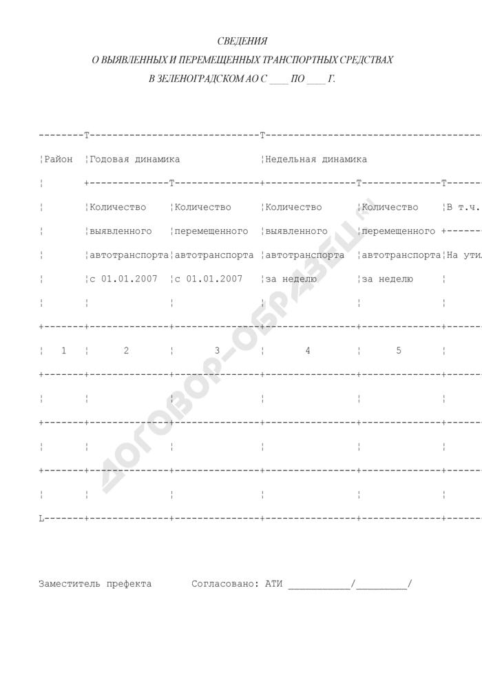 Сведения о выявленных и перемещенных транспортных средствах в зеленоградском административном округе города Москвы. Страница 1