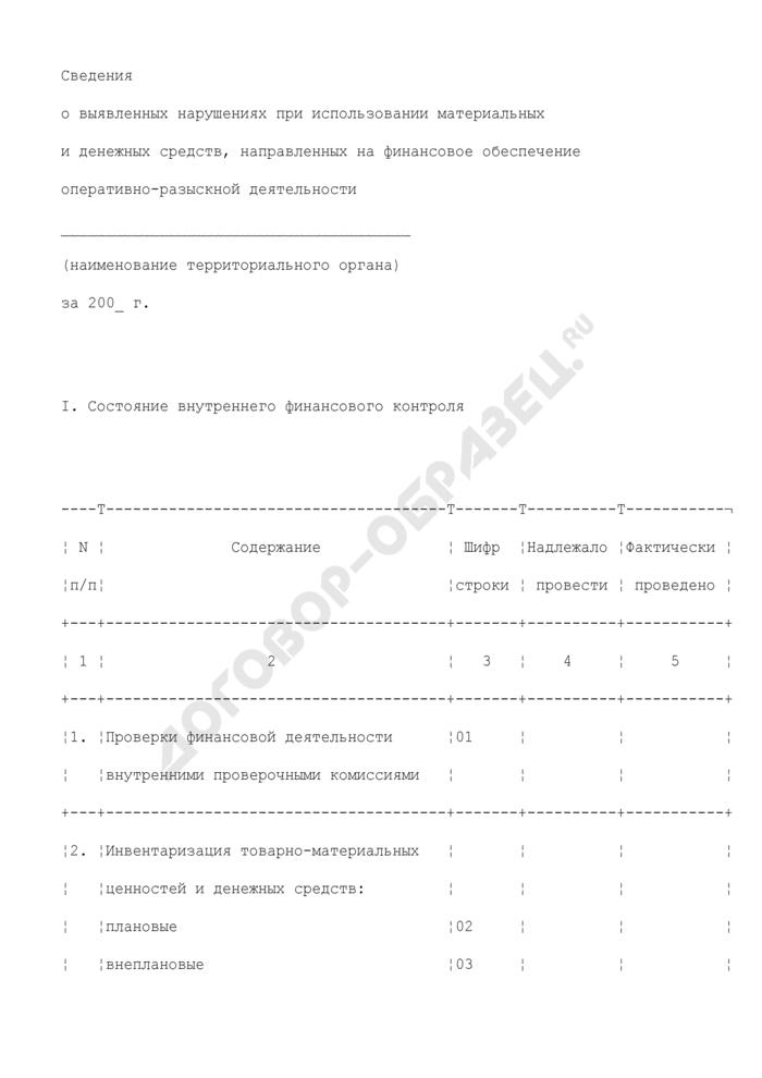 Сведения о выявленных нарушениях при использовании материальных и денежных средств, направленных на финансовое обеспечение оперативно-разыскной деятельности. Форма N 1-ОР (годовая). Страница 1