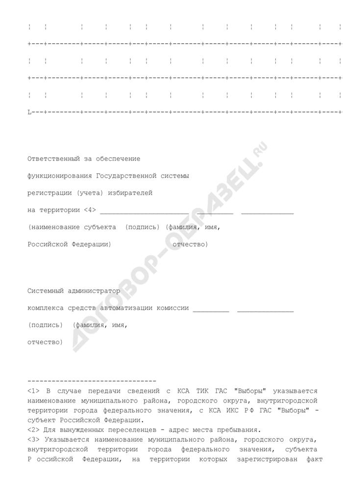 Сведения о гражданах, призванных на военную службу или поступивших в военные учебные заведения. Страница 2