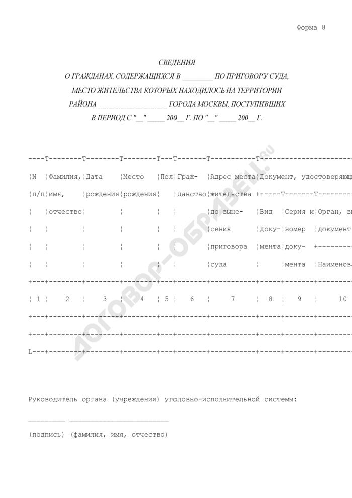 Сведения о гражданах, содержащихся по приговору суда, место жительства которых находилось на территории города Москвы. Форма N 8. Страница 1