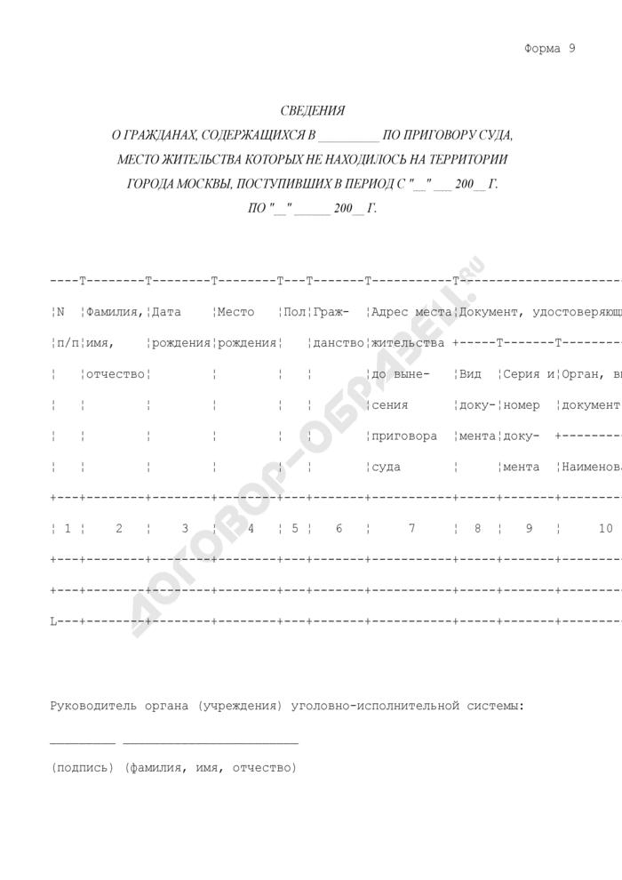 Сведения о гражданах, содержащихся по приговору суда, место жительства которых не находилось на территории города Москвы. Форма N 9. Страница 1