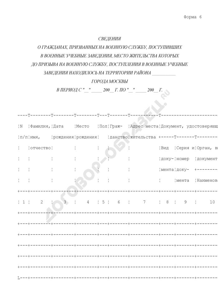 Сведения о гражданах, призванных на военную службу, поступивших в военные учебные заведения, место жительства которых до призыва на военную службу, поступления в военные учебные заведения находилось на территории города Москвы. Форма N 6. Страница 1