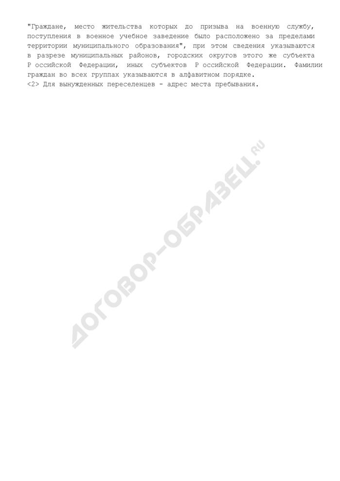 Сведения о гражданах, призванных на военную службу, поступивших в военные учебные заведения на территории муниципального района (городского округа, внутригородской территории города федерального значения). Форма N 1.3риур. Страница 3