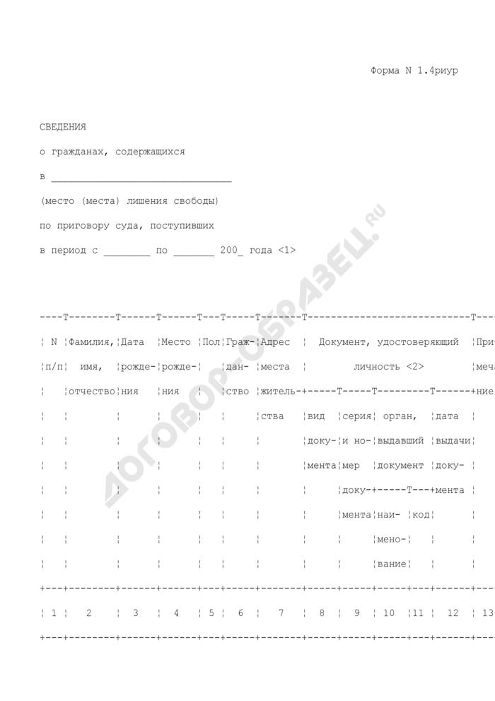 Сведения о гражданах, содержащихся в месте (местах) лишения свободы по приговору суда. Форма N 1.4риур. Страница 1