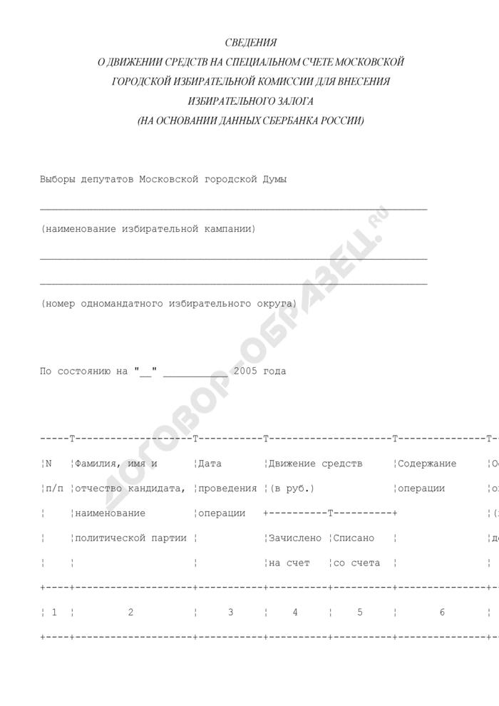Сведения о движении средств на специальном счете Московской городской избирательной комиссии для внесения избирательного залога (на основании данных Сбербанка России). Страница 1