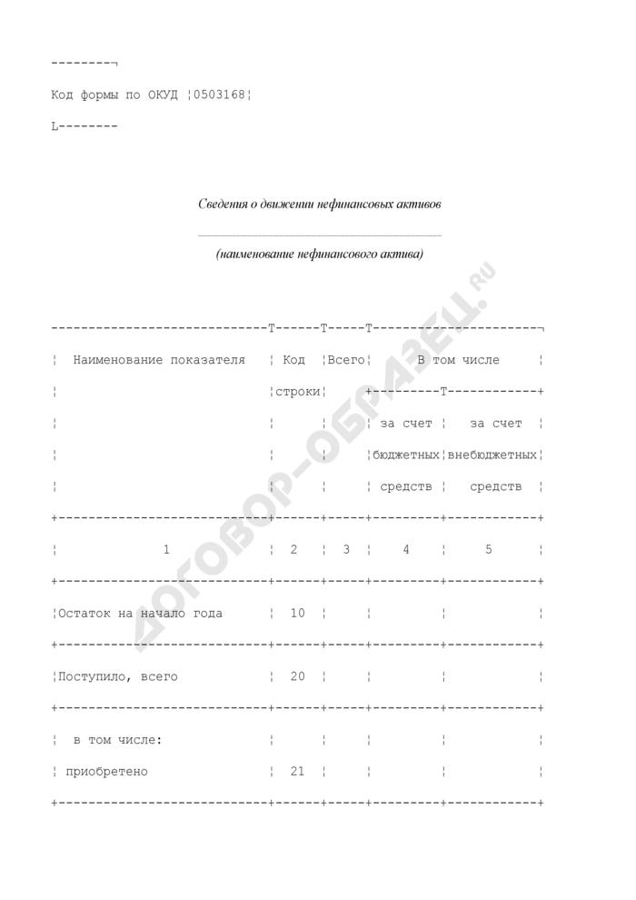 Сведения о движении нефинансовых активов (приложение к пояснительной записке к бюджетной отчетности территориального фонда обязательного медицинского страхования). Страница 1