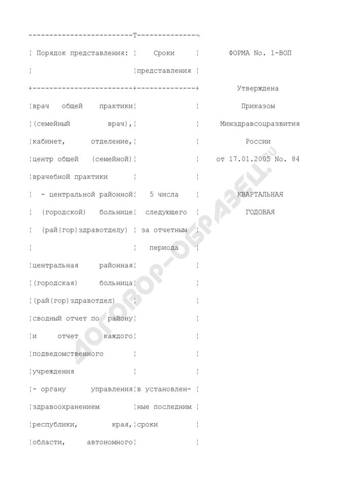Сведения о деятельности врача (отделения, центра) общей практики (семейного врача). Форма N 1-ВОП. Страница 2