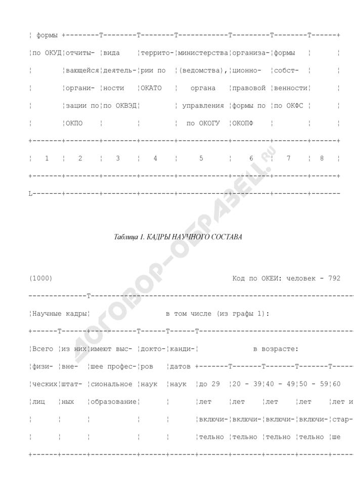 Сведения о деятельности федеральных государственных научных учреждений гигиенического и эпидемиологического профиля. Форма N 3-06. Страница 3