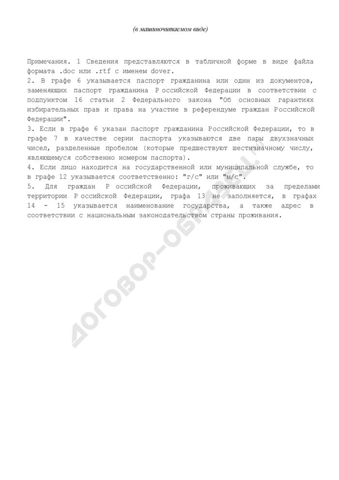 Сведения о доверенных лицах политической партии (обязательная форма). Страница 2
