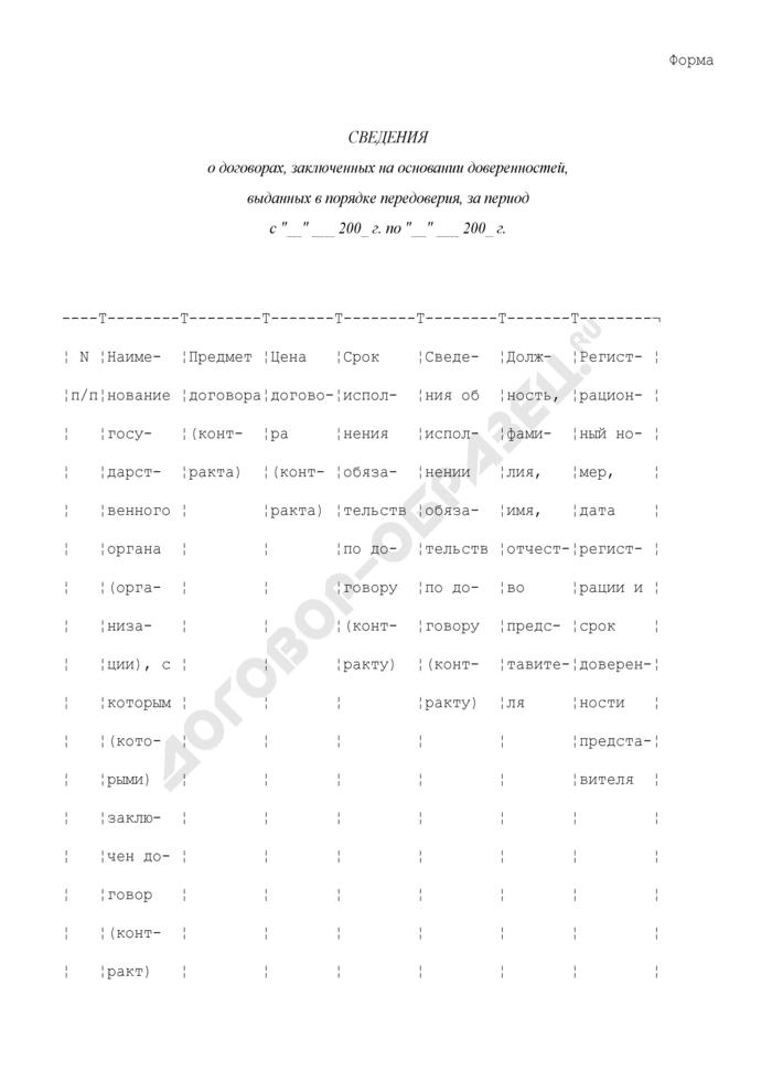 Сведения о договорах, заключенных на основании доверенностей, выданных в порядке передоверия в Вооруженных Силах Российской Федерации. Страница 1