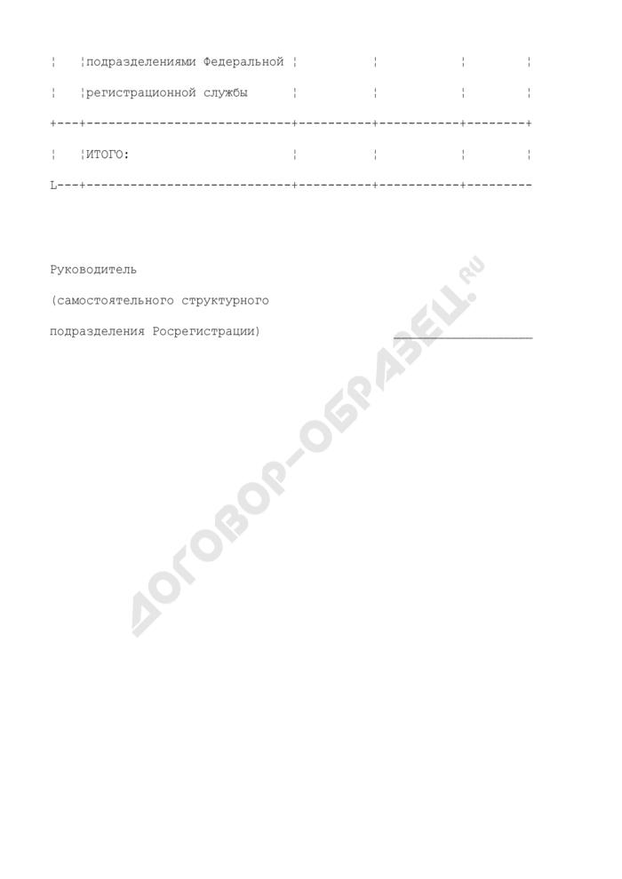 Сведения о документообороте в самостоятельном структурном подразделении Росрегистрации. Страница 3