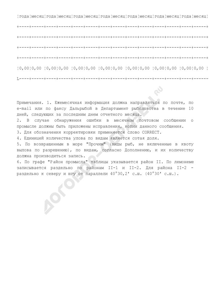 Ежемесячные сведения о промысле, направляемые российской стороной. Страница 3