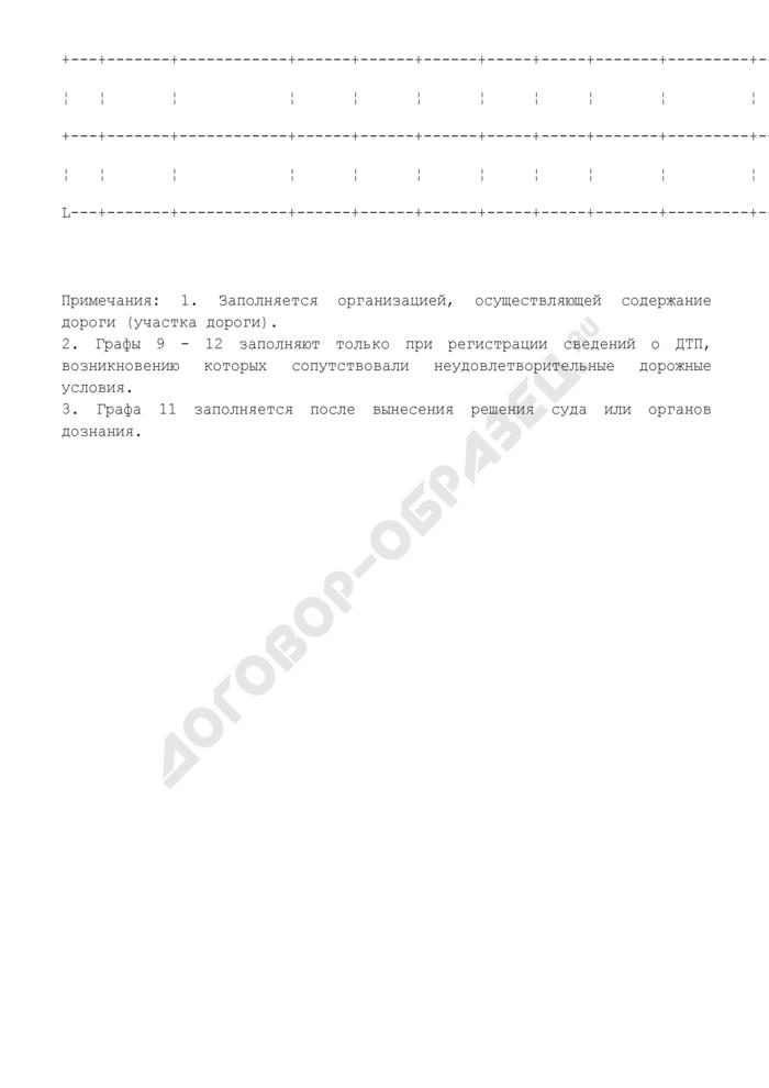 Сведения о дорожно-транспортных происшествиях на подведомственных дорогах (участке дороги) на территории Российской Федерации. Форма N 1. Страница 2