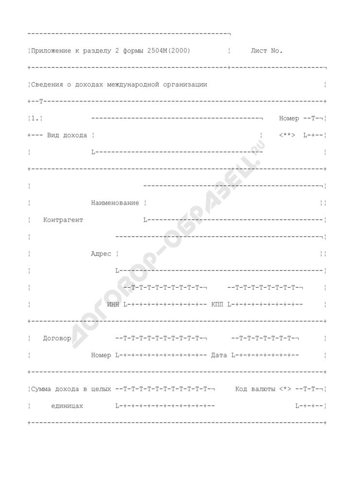Сведения о доходах международной организации (приложение к разделу 2 формы N 2504М(2000)). Страница 1