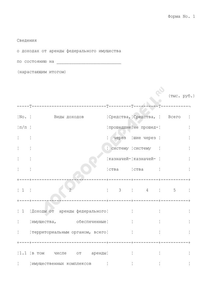 Сведения о доходах от аренды федерального имущества. Форма N 1. Страница 1