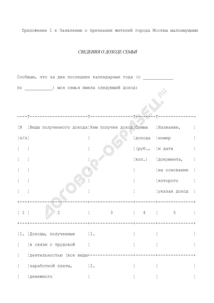 Сведения о доходе семьи (приложение к заявлению о признании жителей города Москвы малоимущими). Страница 1