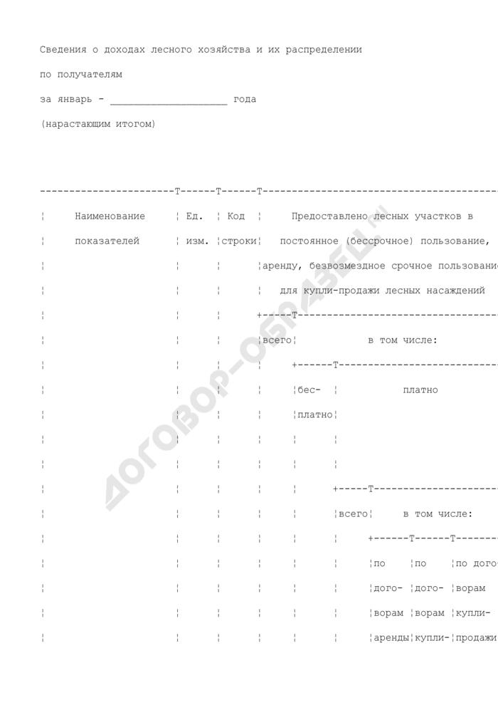 Сведения о доходах лесного хозяйства и их распределении. Форма N 16-ОИП. Страница 2
