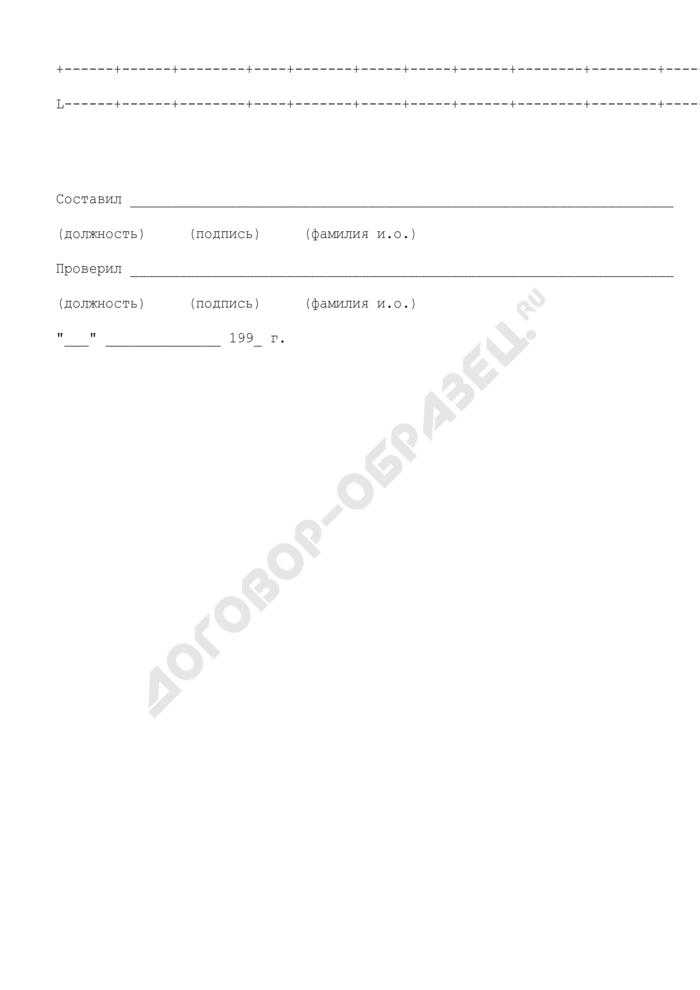 Сведения о дренажной установке. Форма N 15. Страница 2