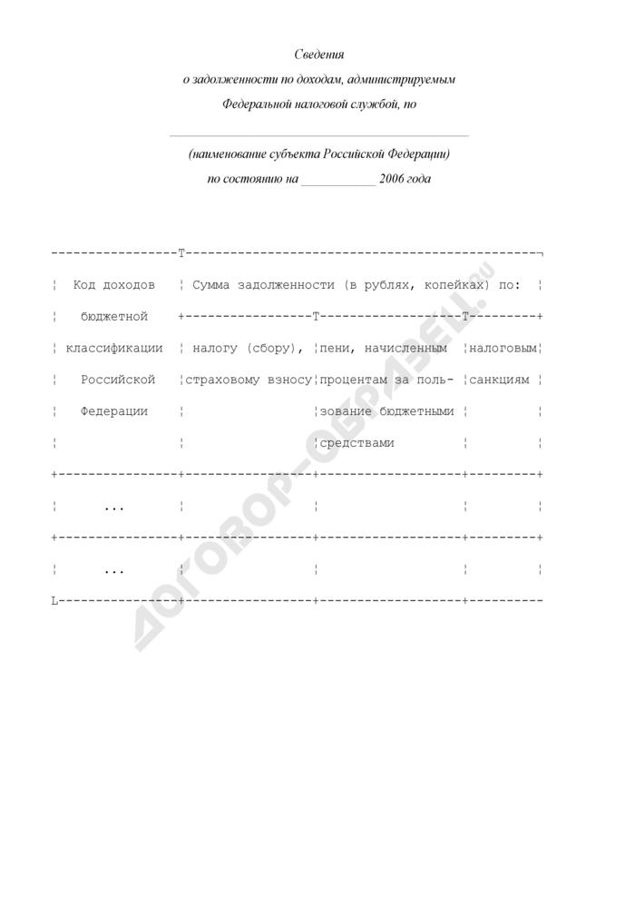 Сведения о задолженности по доходам, администрируемым Федеральной налоговой службой по субъекту Российской Федерации. Страница 1