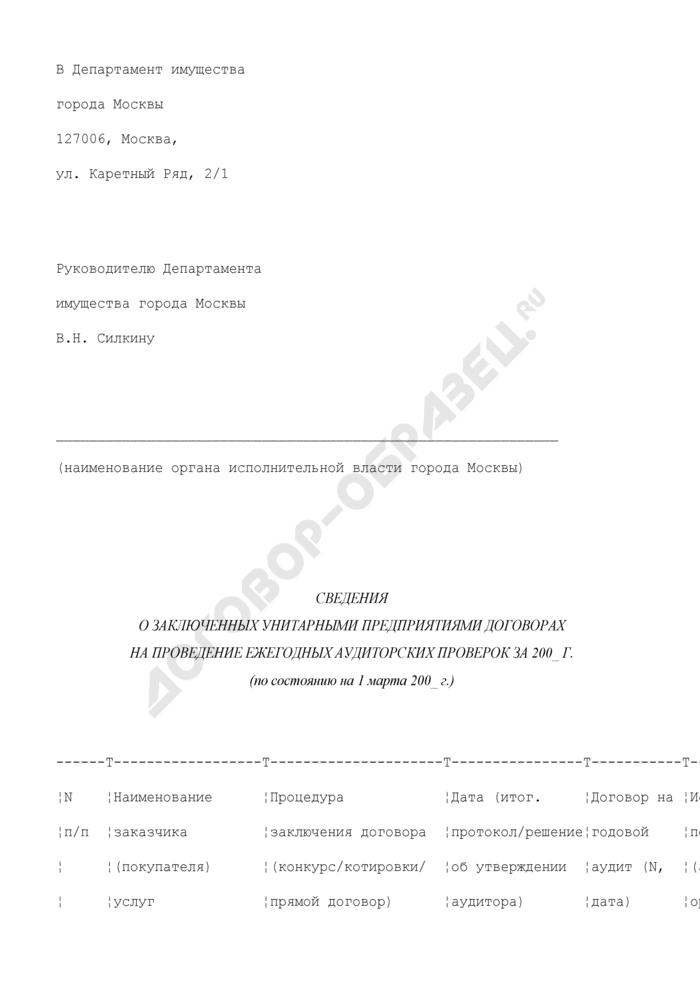 Сведения о заключенных унитарными предприятиями договорах на проведение ежегодных аудиторских проверок. Страница 1