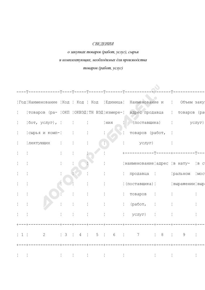 Сведения о закупках товаров (работ, услуг), сырья и комплектующих, необходимых для производства товаров (работ, услуг). Страница 1