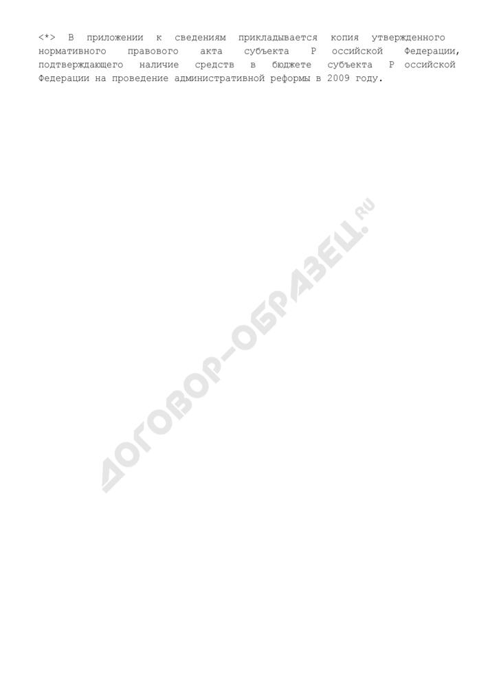 Сведения о запрашиваемом объеме средств на проведение административной реформы в субъекте Российской Федерации в 2009 году. Страница 2