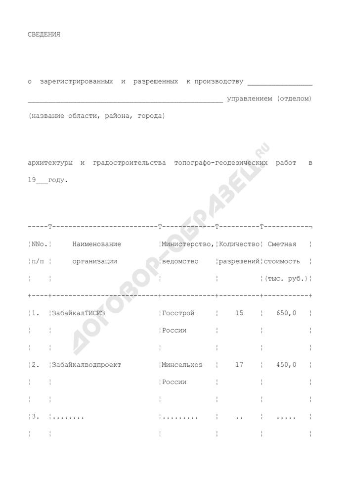 Сведения о зарегистрированных и разрешенных к производству управлением архитектуры и градостроительства топографо-геодезических работ. Страница 1