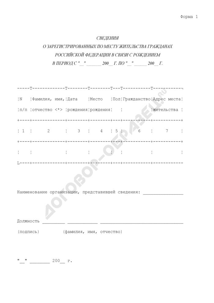 Сведения о зарегистрированных по месту жительства гражданах Российской Федерации в связи с рождением. Форма N 1. Страница 1