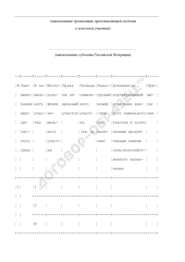 Сведения о земельных участках из состава земель сельскохозяйственного назначения. Страница 1