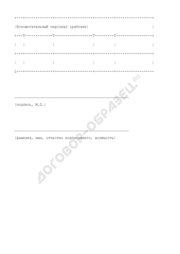 Сведения о кадровых ресурсах. Форма N 1.4 (приложение к конкурсной заявке). Страница 2
