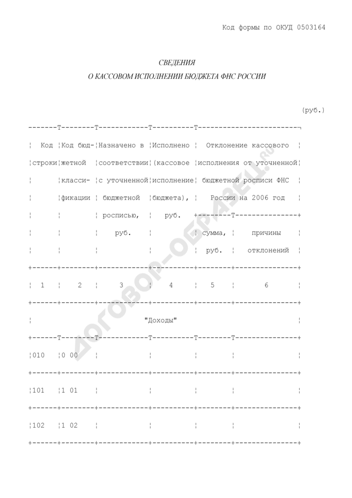 Сведения о кассовом исполнении бюджета Федеральной налоговой службы России (средства, полученные от бюджетной деятельности). Страница 1