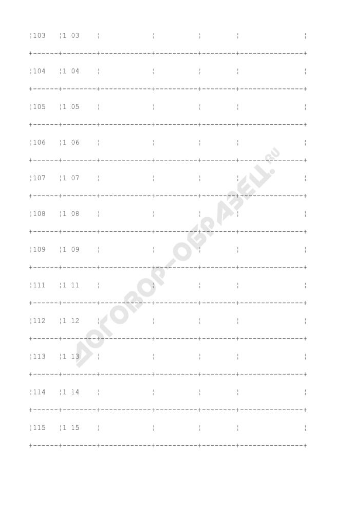 Сведения о кассовом исполнении бюджета Федеральной налоговой службы России (средства, полученные от бюджетной деятельности). Страница 2