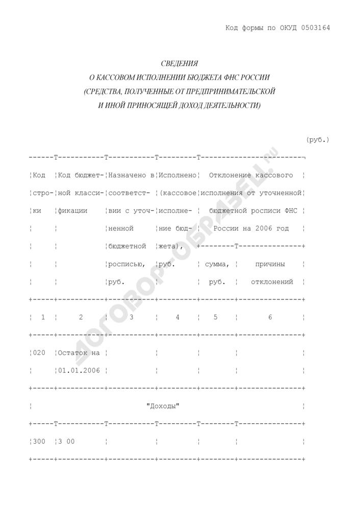 Сведения о кассовом исполнении бюджета Федеральной налоговой службы России (средства, полученные от предпринимательской и иной приносящей доход деятельности). Страница 1