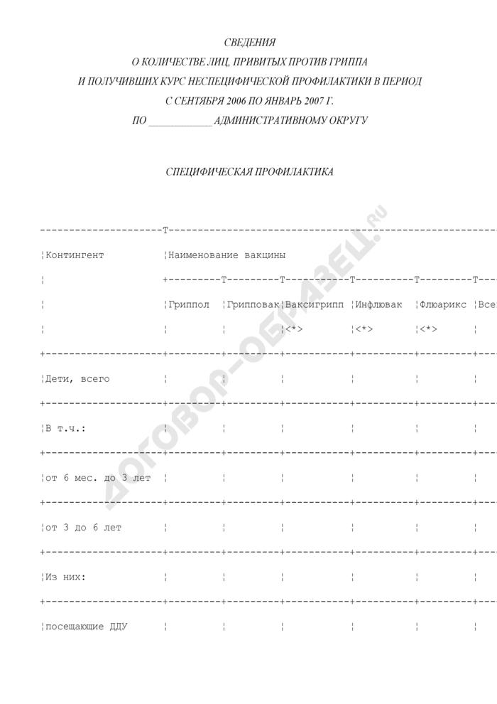 Сведения о количестве лиц, привитых против гриппа и получивших курс неспецифической профилактики по административному округу г. Москвы. Страница 1