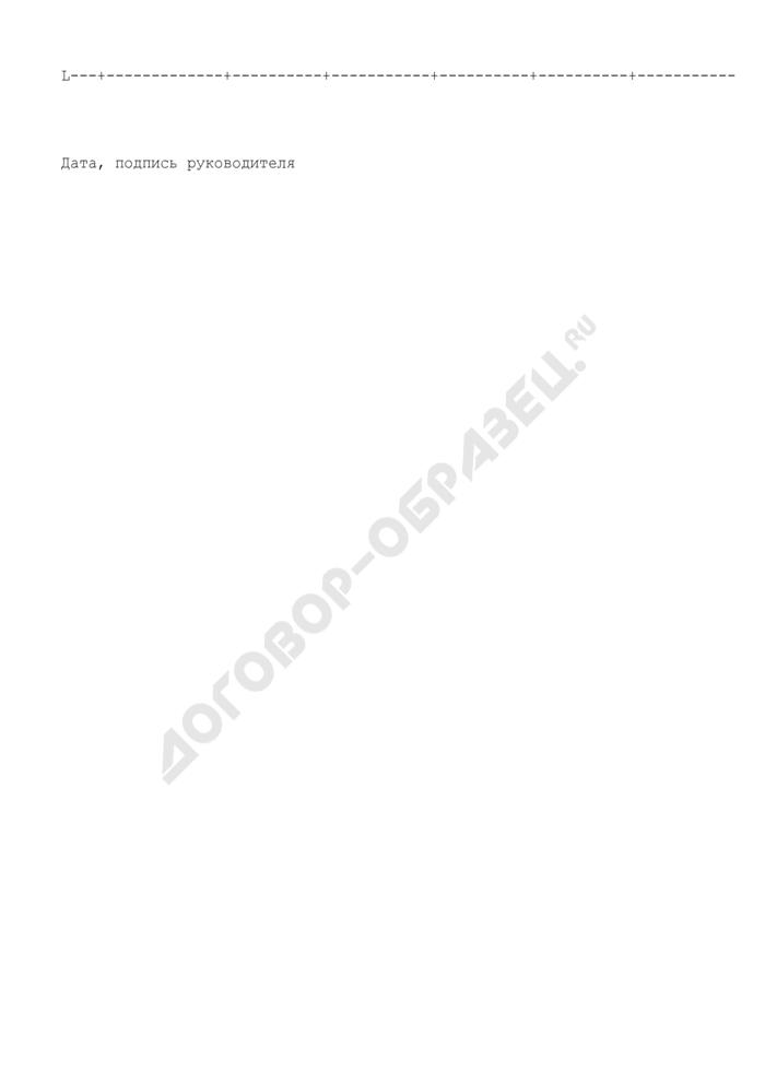 Сведения о количестве и характеристике жилых помещений, необходимых для приобретения в муниципальную собственность для предоставления детям-сиротам и детям, оставшимся без попечения родителей, и лицам из их числа на территории города Подольска Московской области. Страница 2