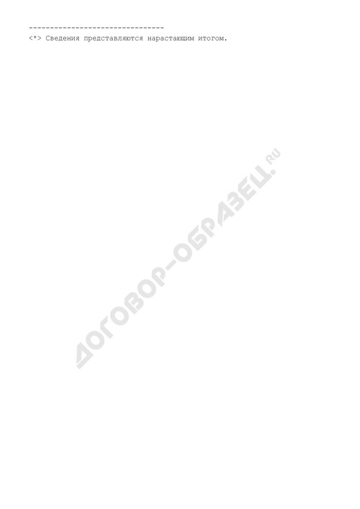 Сведения о комплексных медицинских осмотрах ветеранов Великой Отечественной войны Московской области. Страница 2