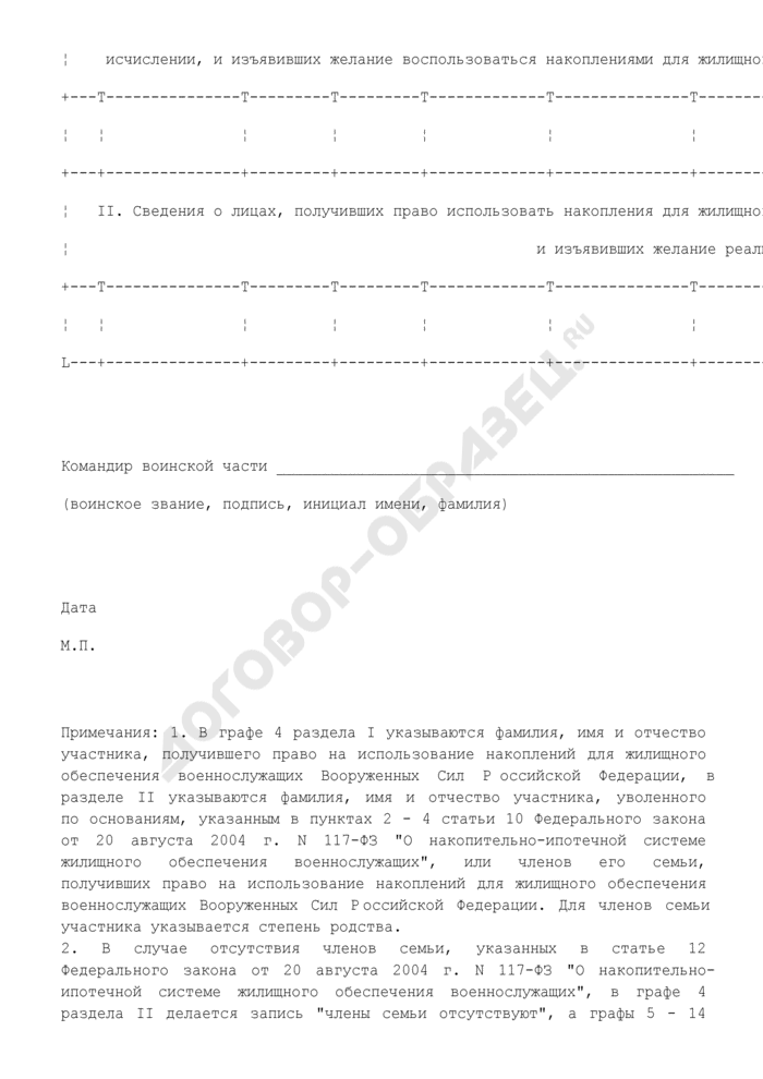 Сведения о лицах, имеющих право на использование накоплений для жилищного обеспечения военнослужащих Вооруженных Сил Российской Федерации и изъявивших желание реализовать это право. Страница 2