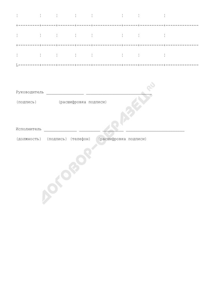 Сведения о лицевых счетах по учету средств, полученных от предпринимательской и иной приносящей доход деятельности. Страница 2