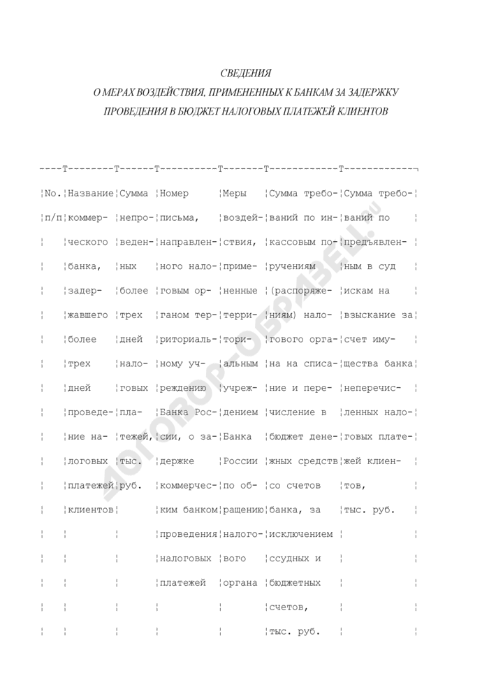 Сведения о мерах воздействия, примененных к банкам за задержку проведения в бюджет налоговых платежей клиентов. Страница 1