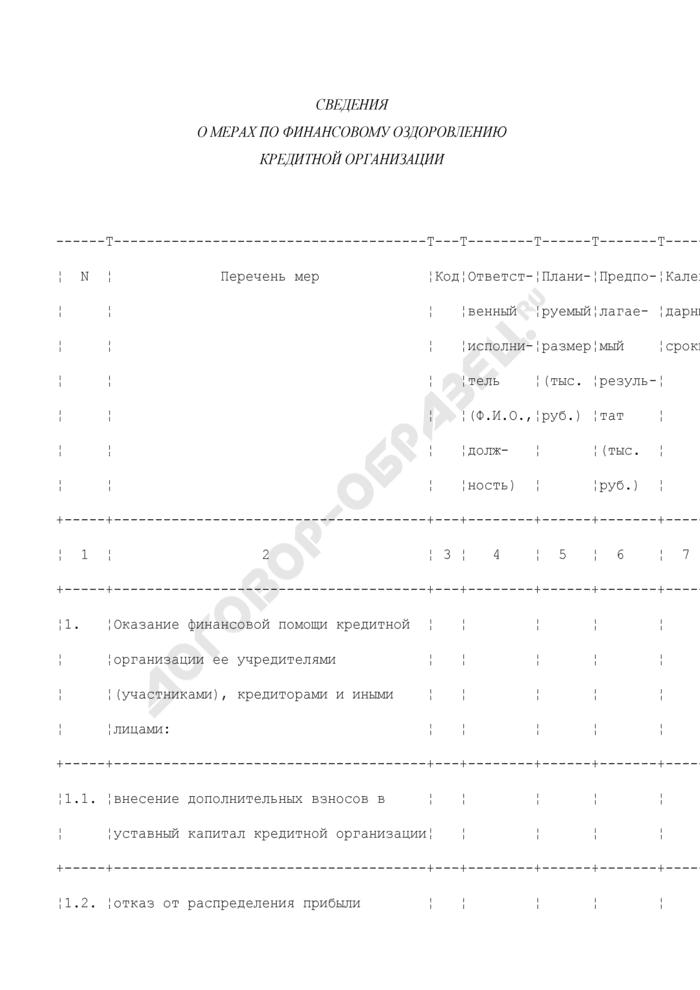 Сведения о мерах по финансовому оздоровлению кредитной организации. Страница 1
