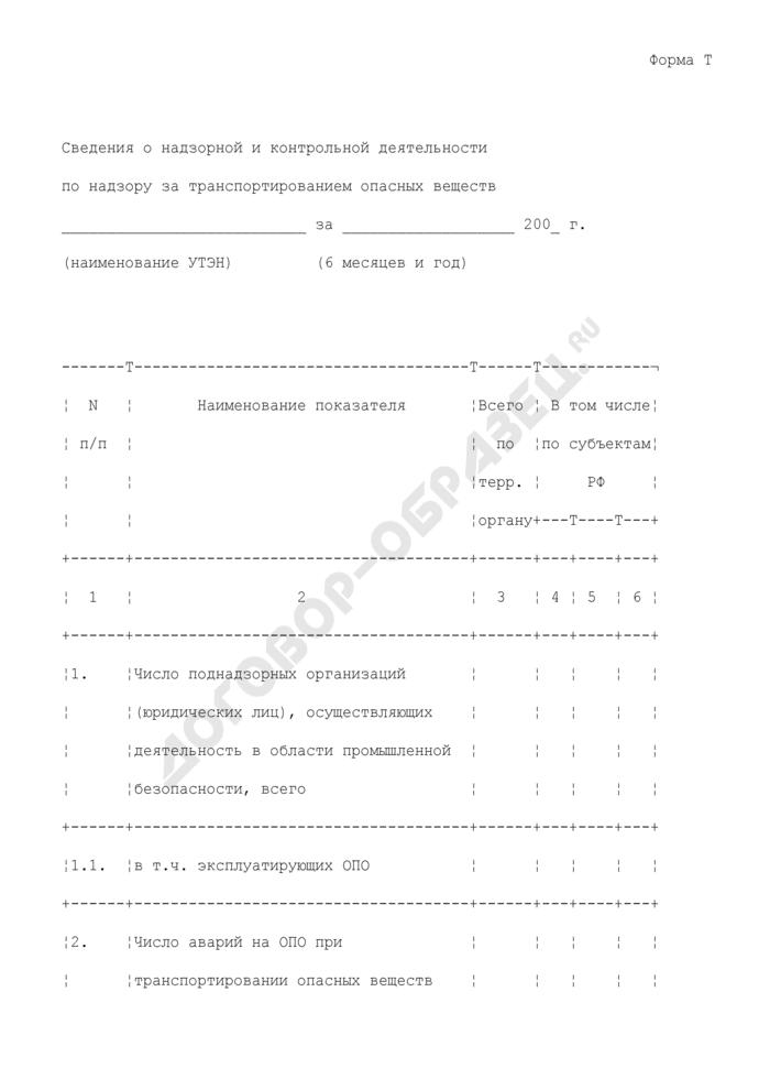 Сведения о надзорной и контрольной деятельности управления по технологическому и экологическому надзору Ростехнадзора по надзору за транспортированием опасных веществ. Форма N Т. Страница 1